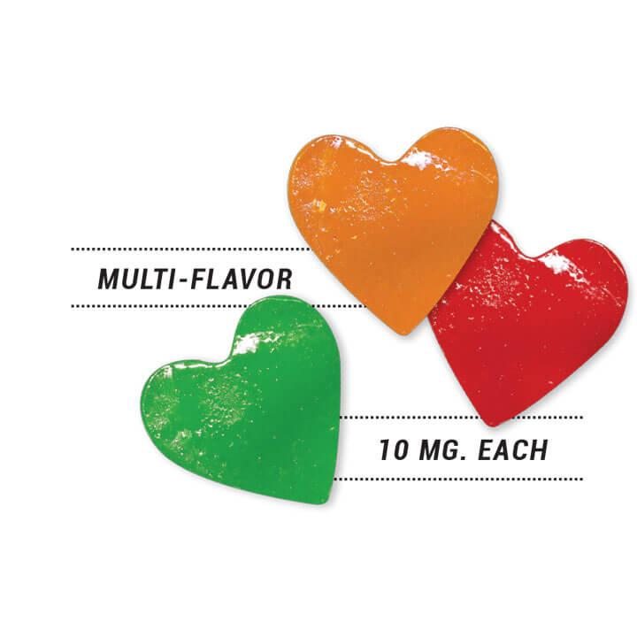 RE-ASSURE 10mg Hemp Extract CBD Gummies Various Flavors 30ct